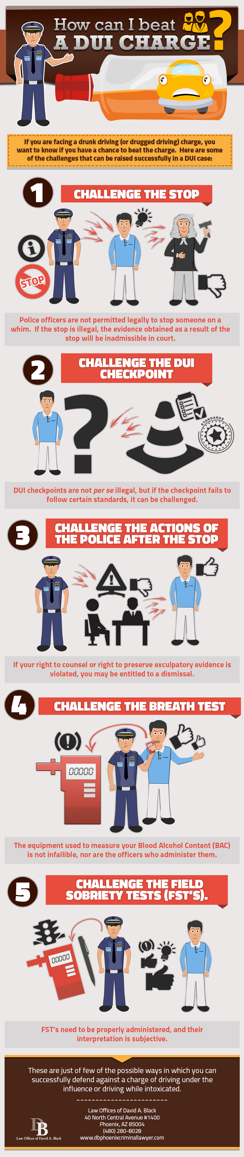 How can I beat a DUI charge (Infographic)